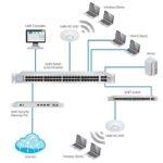 Network - Enterprise